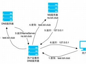 利用DNSlog实现无回显的SQL注入